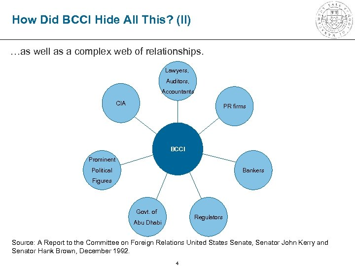How Did BCCI Hide All This? (II) …as well as a complex web of