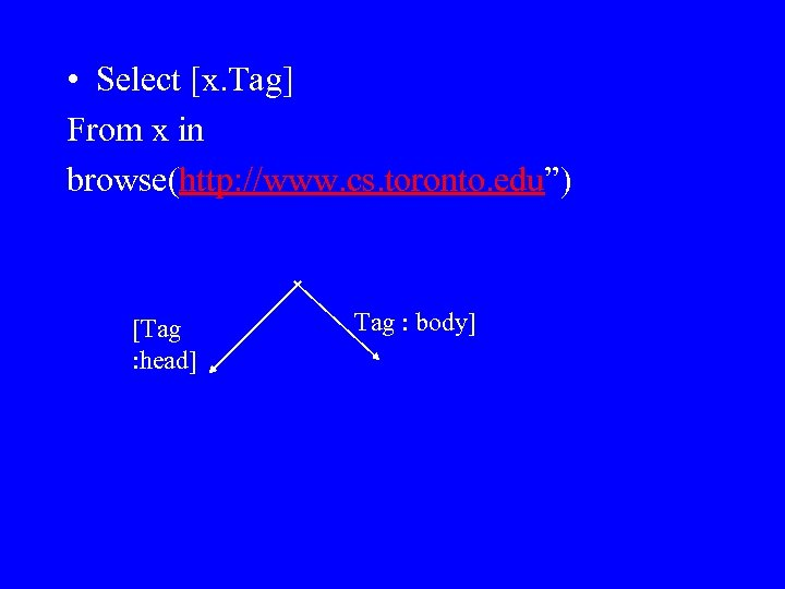 """• Select [x. Tag] From x in browse(http: //www. cs. toronto. edu"""") [Tag"""