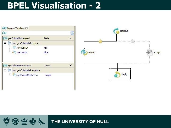 BPEL Visualisation - 2