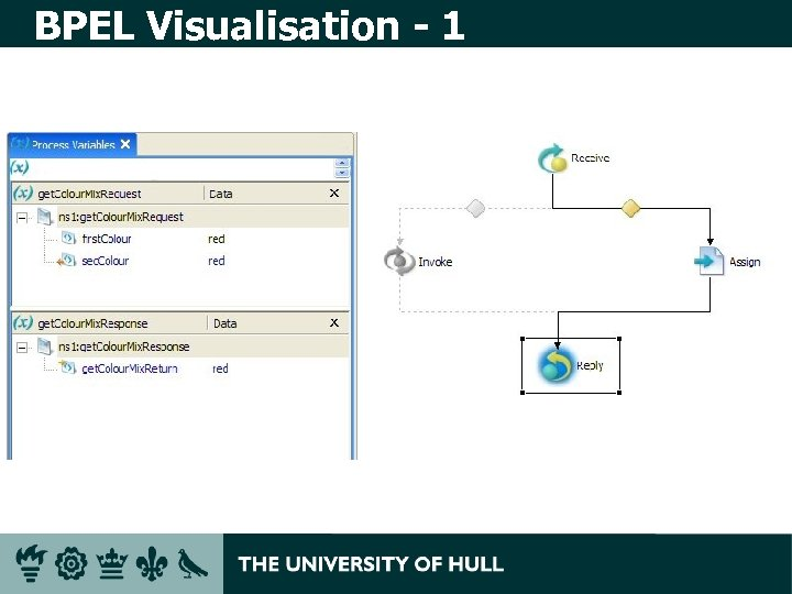BPEL Visualisation - 1