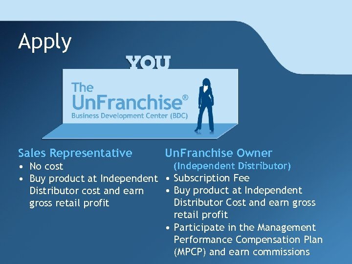 Apply Sales Representative Un. Franchise Owner (Independent Distributor) • No cost • Buy product