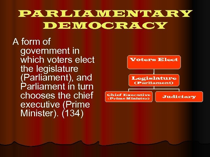 PARLIAMENTARY DEMOCRACY A form of government in which voters elect the legislature (Parliament), and