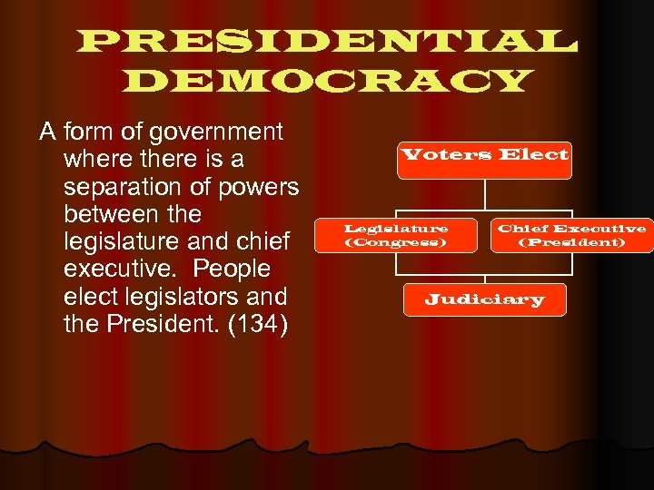 PRESIDENTIAL DEMOCRACY A form of government where there is a separation of powers between