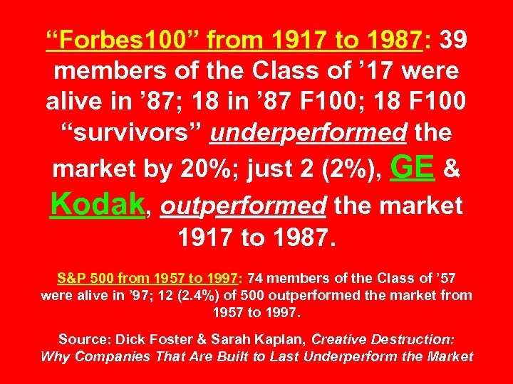 """""""Forbes 100"""" from 1917 to 1987: 39 members of the Class of ' 17"""