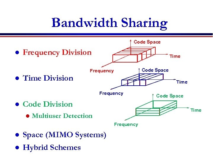 Bandwidth Sharing Code Space l Frequency Division Time Code Space Frequency l Time Division