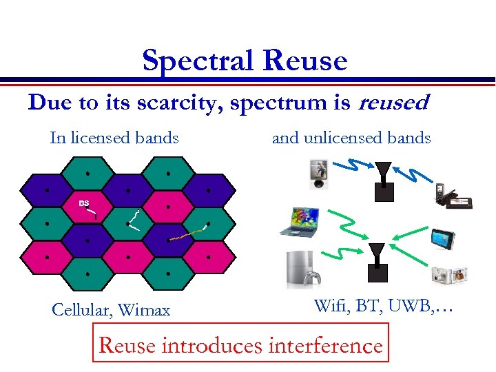 Spectral Reuse Due to its scarcity, spectrum is reused In licensed bands and unlicensed