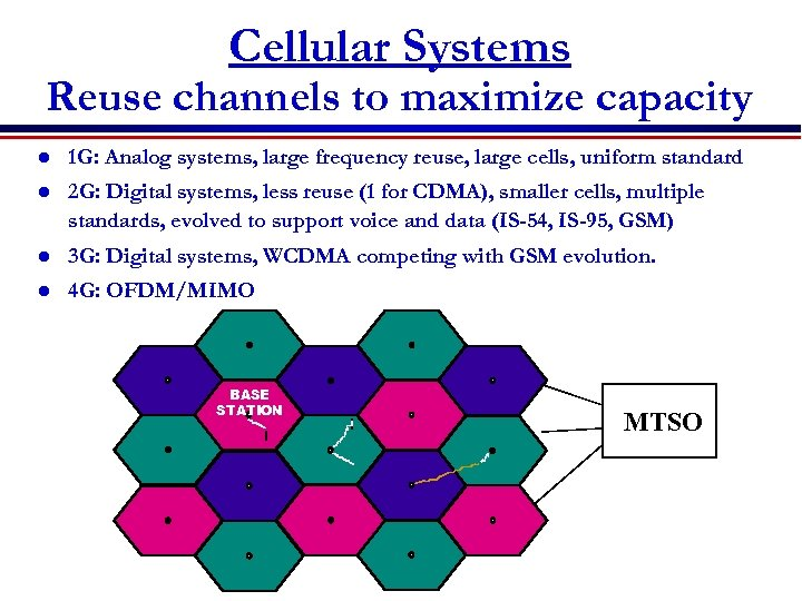 Cellular Systems Reuse channels to maximize capacity l 1 G: Analog systems, large frequency