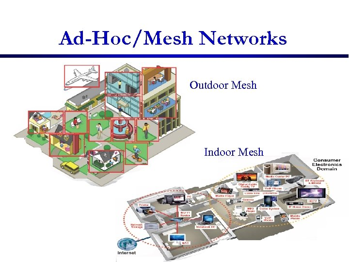 Ad-Hoc/Mesh Networks Outdoor Mesh ce Indoor Mesh