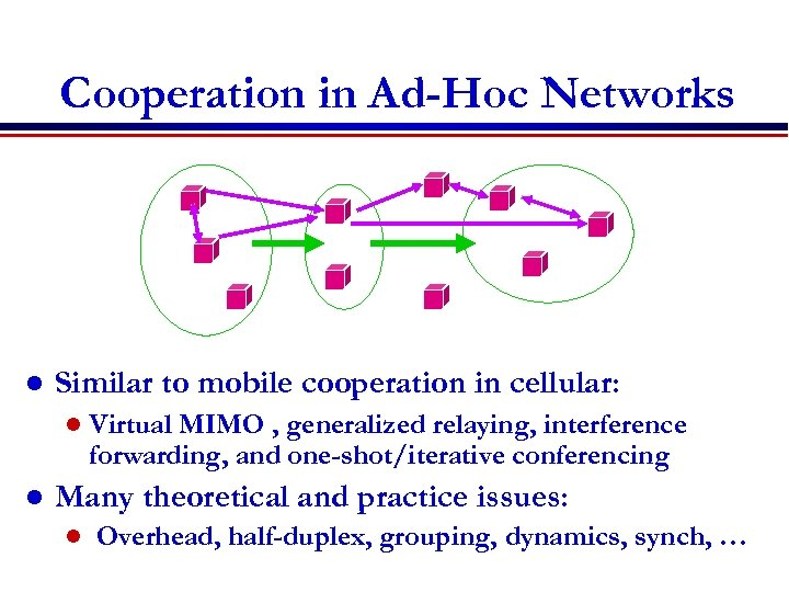 Cooperation in Ad-Hoc Networks l Similar to mobile cooperation in cellular: l l Virtual