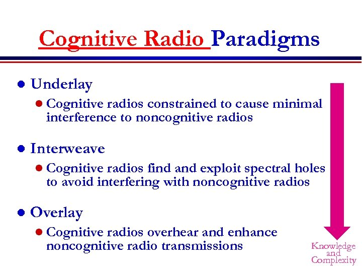 Cognitive Radio Paradigms l Underlay l Cognitive radios constrained to cause minimal interference to