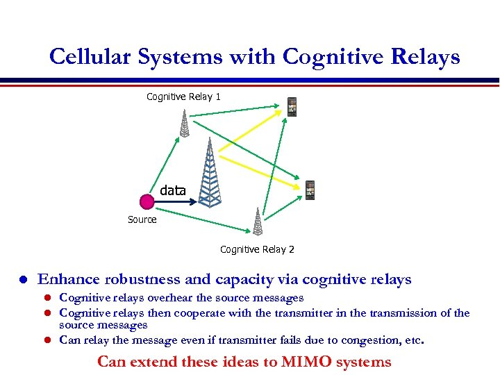 Cellular Systems with Cognitive Relays Cognitive Relay 1 data Source Cognitive Relay 2 l