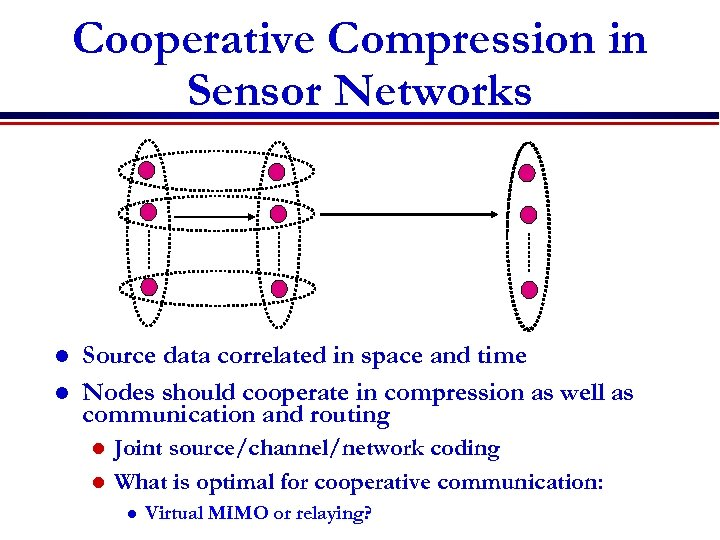Cooperative Compression in Sensor Networks l l Source data correlated in space and time