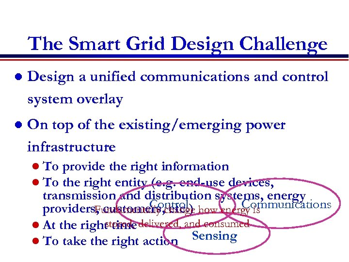 The Smart Grid Design Challenge l Design a unified communications and control system overlay