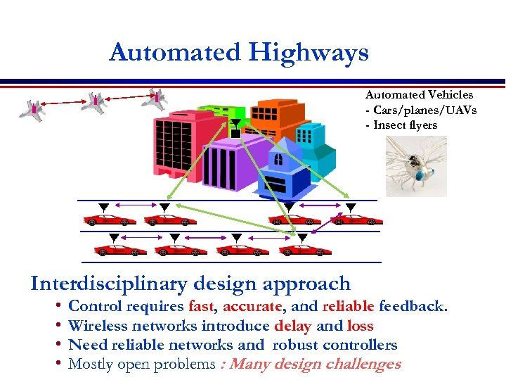 Automated Highways Automated Vehicles - Cars/planes/UAVs - Insect flyers Interdisciplinary design approach • •