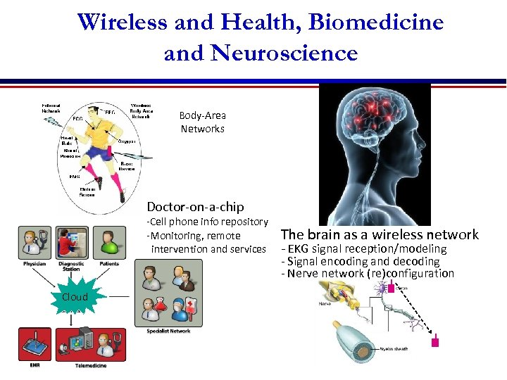 Wireless and Health, Biomedicine and Neuroscience Body-Area Networks Doctor-on-a-chip -Cell phone info repository -Monitoring,