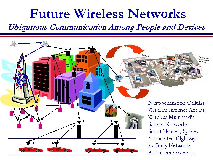 Future Wireless Networks Ubiquitous Communication Among People and Devices Next-generation Cellular Wireless Internet Access