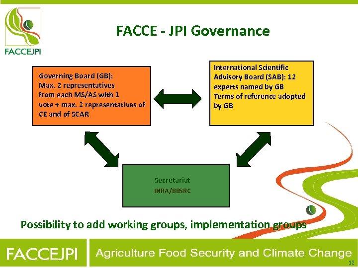 FACCE - JPI Governance International Scientific Advisory Board (SAB): 12 experts named by GB