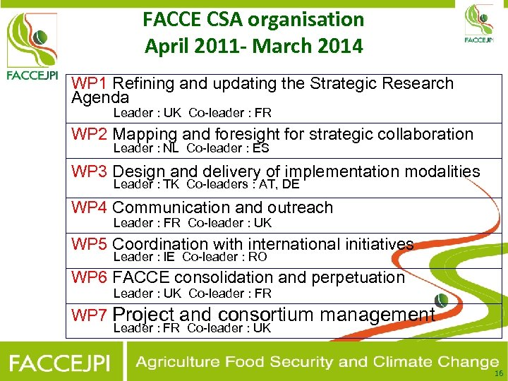 FACCE CSA organisation April 2011 - March 2014 WP 1 Refining and updating the
