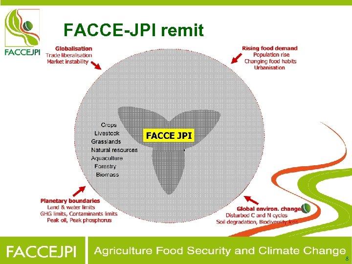 FACCE-JPI remit 8