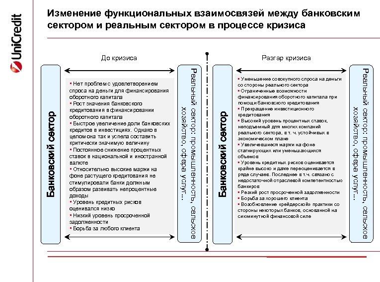 Изменение функциональных взаимосвязей между банковским сектором и реальным сектором в процессе кризиса Банковский сектор