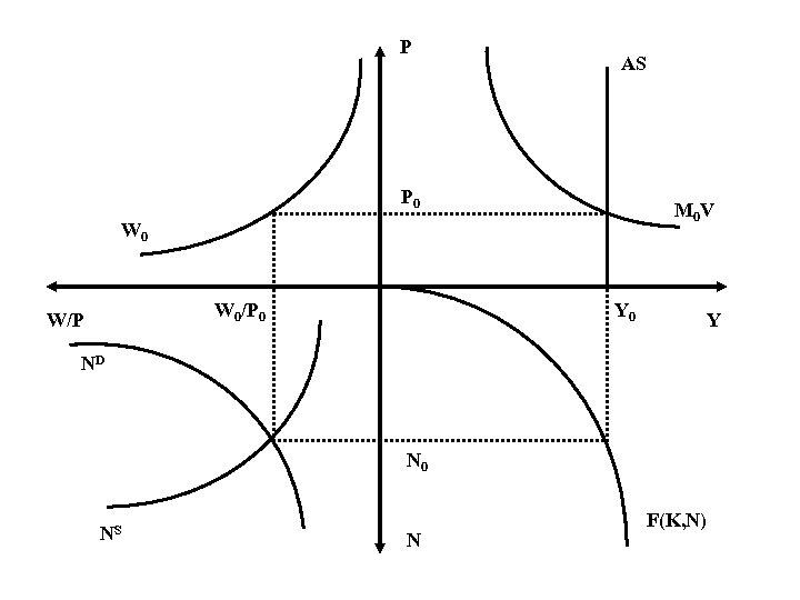 P AS P 0 M 0 V W 0/P 0 W/P Y 0 Y