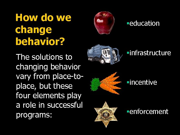 How do we change behavior? The solutions to changing behavior vary from place-toplace, but