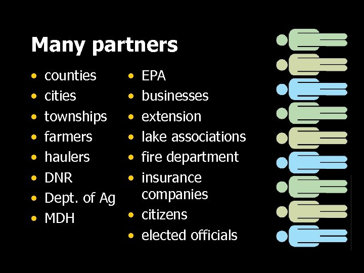 Many partners • • counties cities townships farmers haulers DNR Dept. of Ag MDH