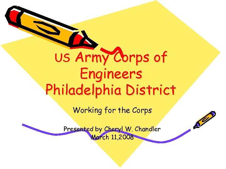 Army Corps of Engineers Philadelphia District US Working for the Corps Presented by Cheryl