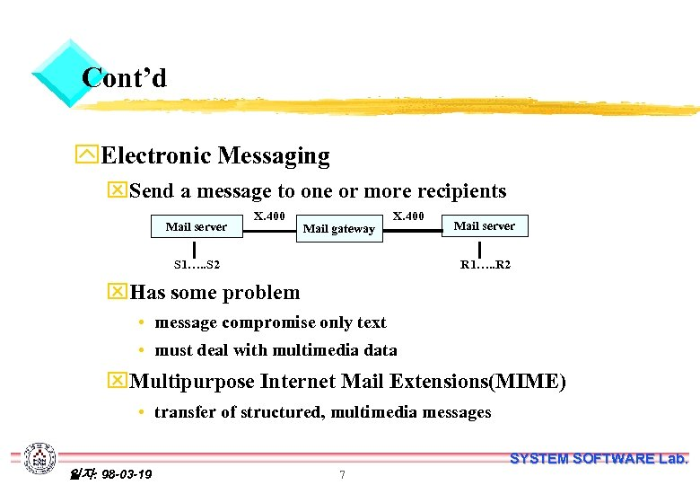 Cont'd y. Electronic Messaging x. Send a message to one or more recipients Mail