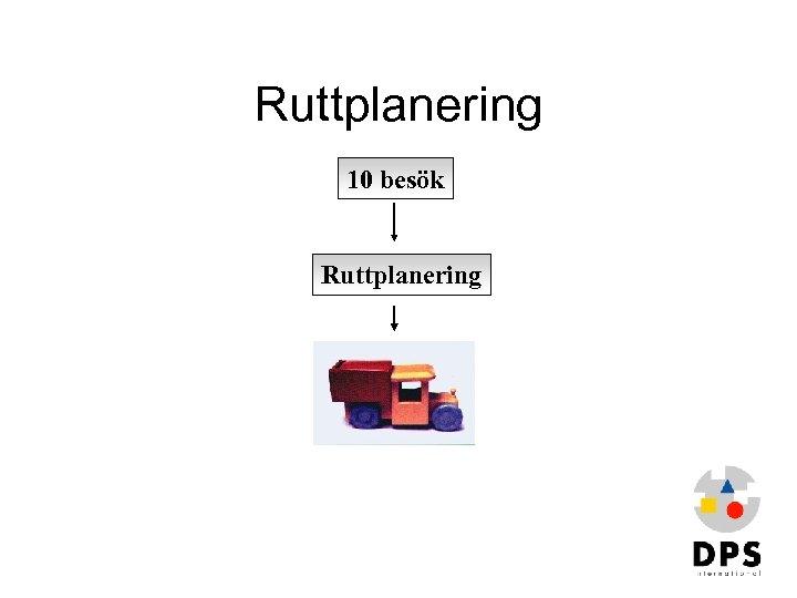 Ruttplanering 10 besök Ruttplanering