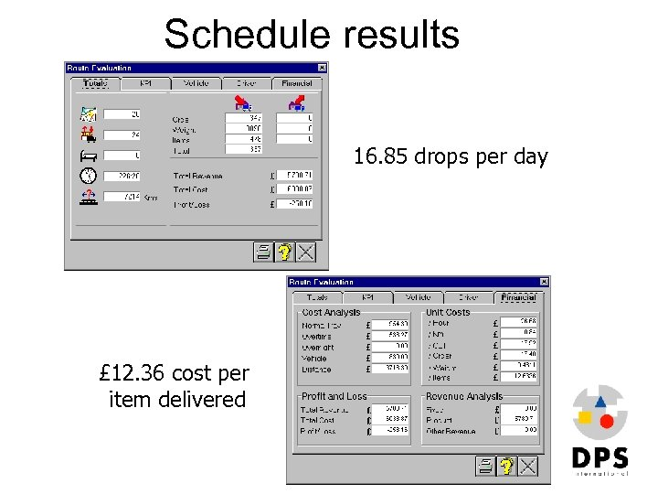 Schedule results 16. 85 drops per day £ 12. 36 cost per item delivered