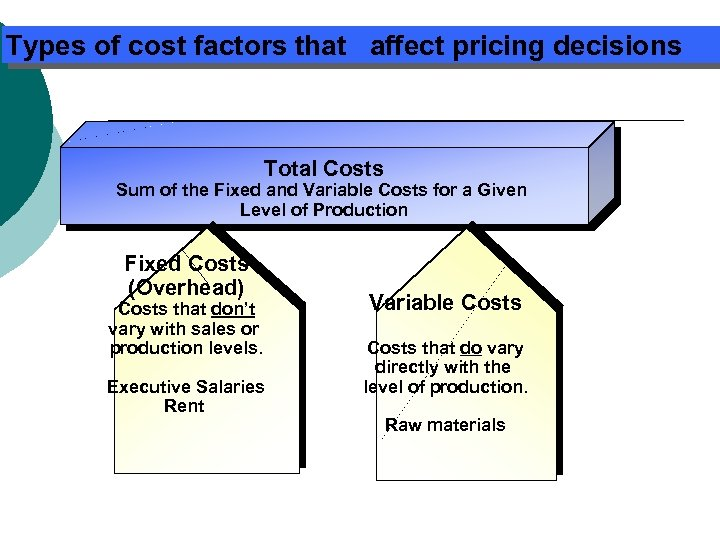 factors that affect variable costs