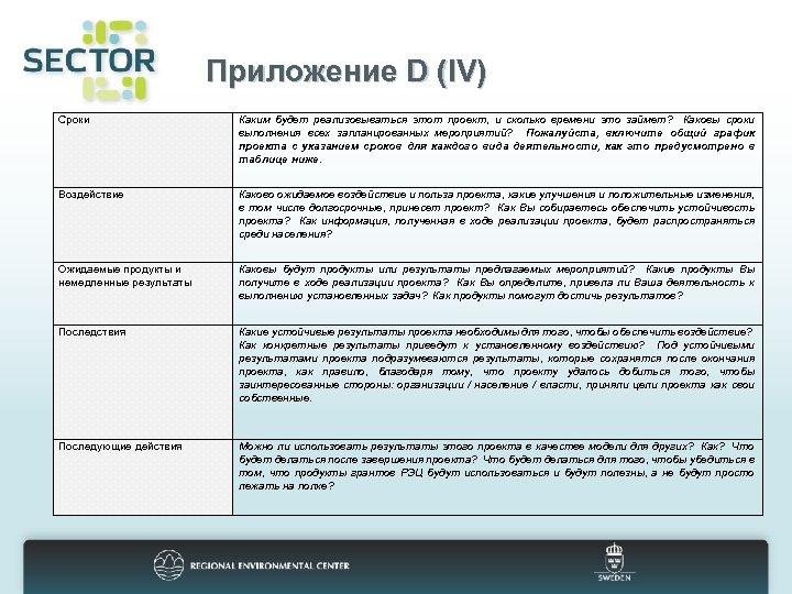 Приложение D (IV) Сроки Каким будет реализовываться этот проект, и сколько времени это займет?