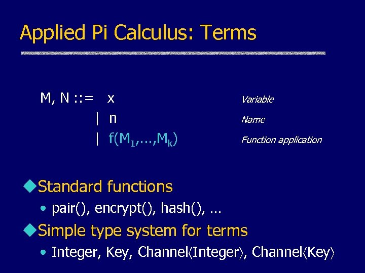 Applied Pi Calculus: Terms M, N : : = x | n | f(M