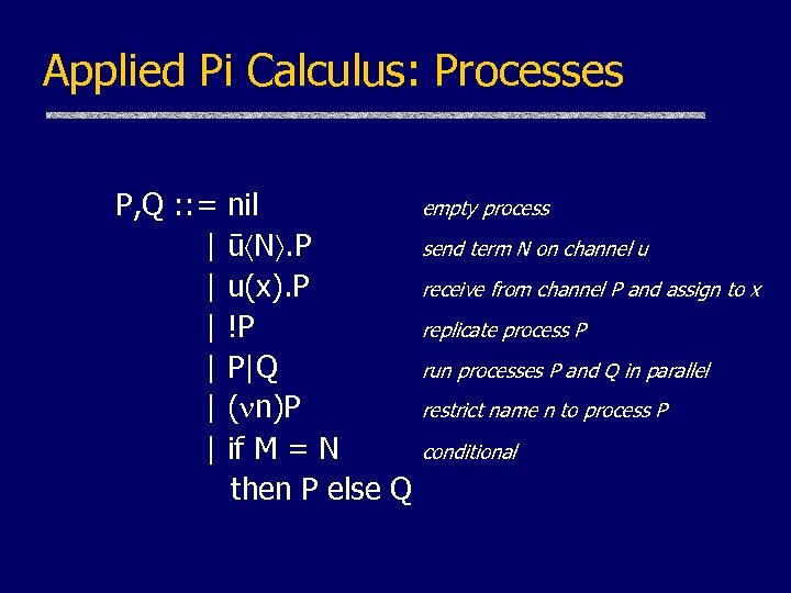 Applied Pi Calculus: Processes P, Q : : = | | | nil ū