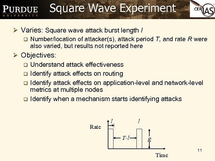 Square Wave Experiment Ø Varies: Square wave attack burst length l q Number/location of