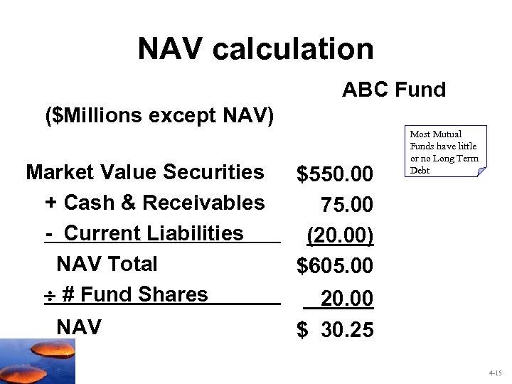 NAV calculation ABC Fund ($Millions except NAV) Market Value Securities + Cash & Receivables