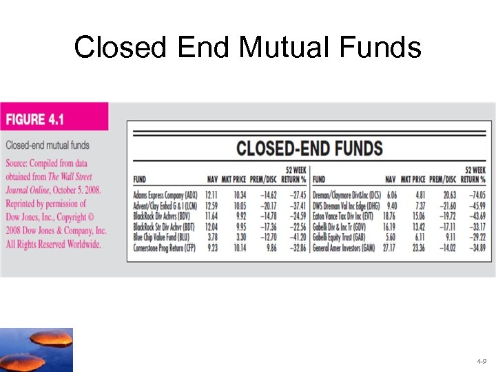 Closed End Mutual Funds 4 -9