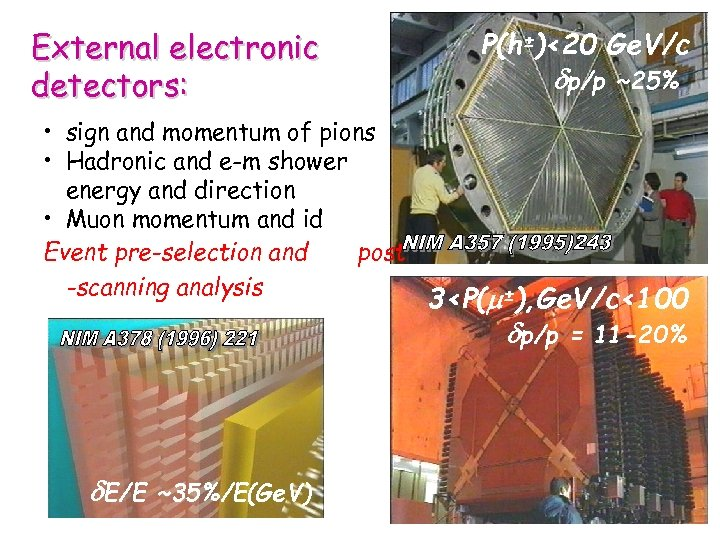 External electronic detectors: • sign and momentum of pions • Hadronic and e-m shower