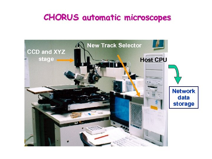 CHORUS automatic microscopes CCD and XYZ stage New Track Selector Host CPU Network data