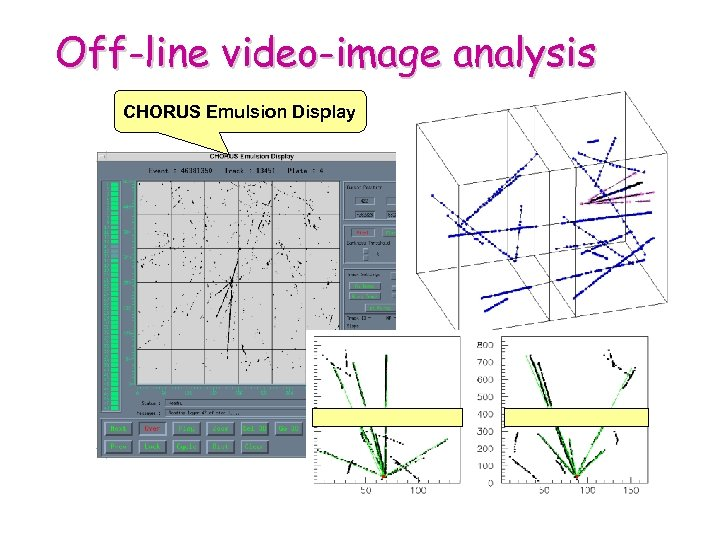 Off-line video-image analysis CHORUS Emulsion Display