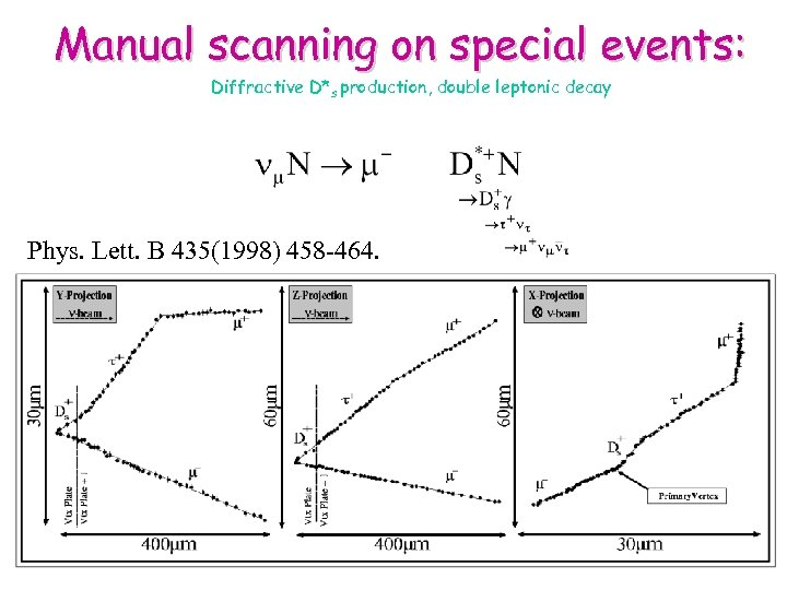 Manual scanning on special events: Diffractive D*s production, double leptonic decay Phys. Lett. B