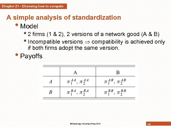 Chapter 21 - Choosing how to compete A simple analysis of standardization • Model