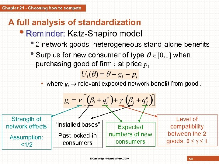 Chapter 21 - Choosing how to compete A full analysis of standardization • Reminder: