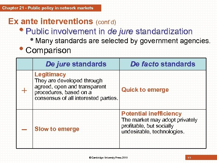 Chapter 21 - Public policy in network markets Ex ante interventions (cont'd) • Public