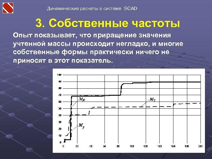 Динамические расчеты в системе SCAD 3. Собственные частоты Опыт показывает, что приращение значения учтенной