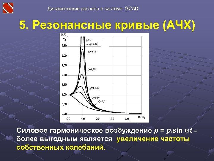 Динамические расчеты в системе SCAD 5. Резонансные кривые (АЧХ) Силовое гармоническое возбуждение р =