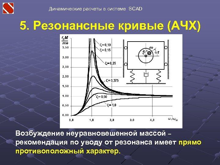 Динамические расчеты в системе SCAD 5. Резонансные кривые (АЧХ) Возбуждение неуравновешенной массой – рекомендация