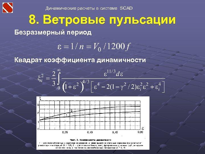 Динамические расчеты в системе SCAD 8. Ветровые пульсации Безразмерный период Квадрат коэффициента динамичности