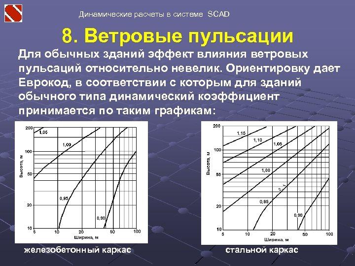 Динамические расчеты в системе SCAD 8. Ветровые пульсации Для обычных зданий эффект влияния ветровых